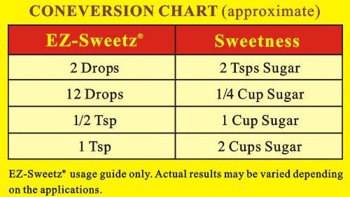 EZ-Sweetz-2oz-Liquid-Sweetener-800-ServingsBottle-0-1